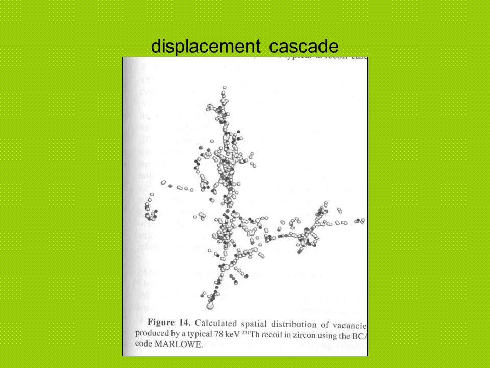 displacement cascade