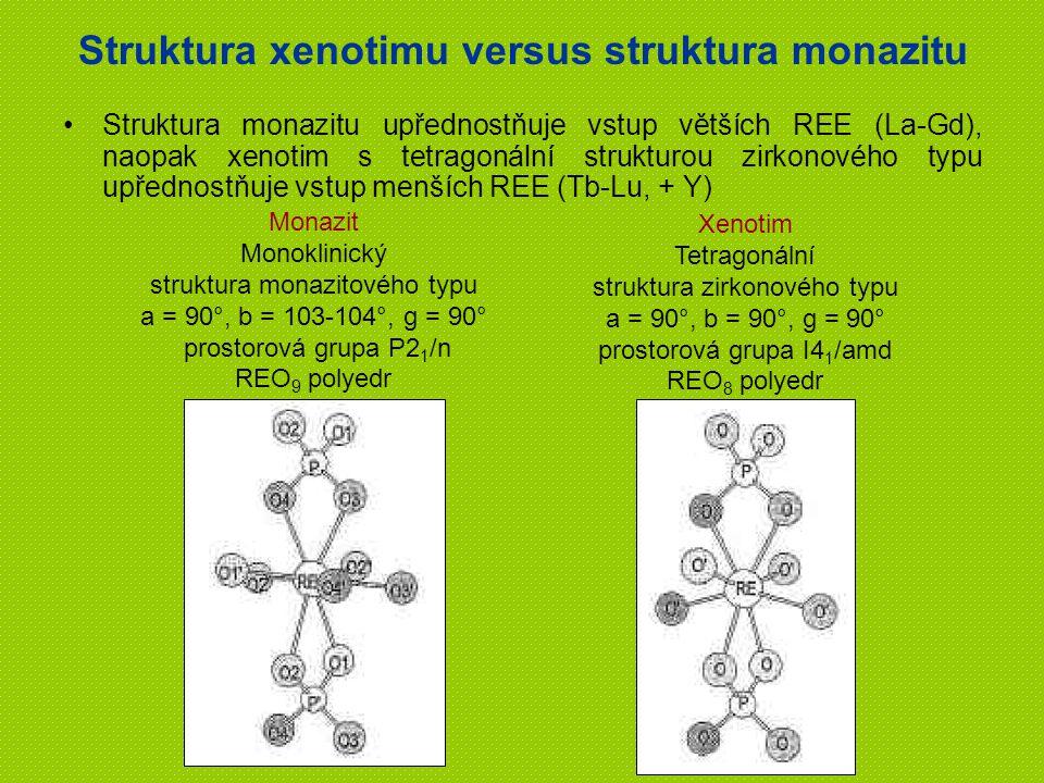 Struktura monazitu upřednostňuje vstup větších REE (La-Gd), naopak xenotim s tetragonální strukturou zirkonového typu upřednostňuje vstup menších REE