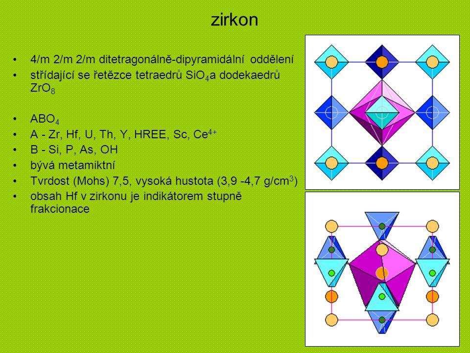 zirkon 4/m 2/m 2/m ditetragonálně-dipyramidální oddělení střídající se řetězce tetraedrů SiO 4 a dodekaedrů ZrO 8 ABO 4 A - Zr, Hf, U, Th, Y, HREE, Sc