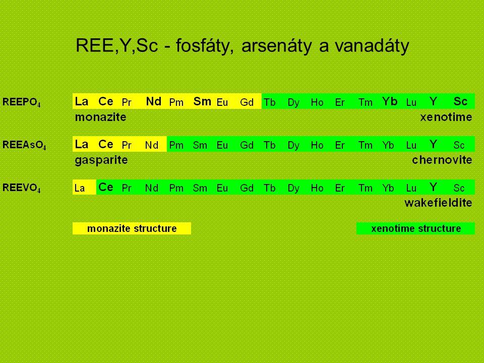REE,Y,Sc - fosfáty, arsenáty a vanadáty