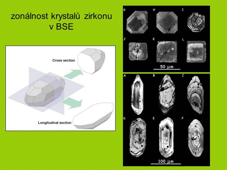 Xenotim Minerály ze skupiny xenotimu  Xenotim-(Y) YPO 4  Xenotim-(Yb) YbPO 4  Chernovit-(Y) YAsO 4  Wakefieldit-(Y) YVO 4  Wakefieldit-(La)LaVO 4  Wakefieldit-(Ce)CeVO 4  Wakefieldit-(Nd)NdVO 4  Pretulit ScPO 4