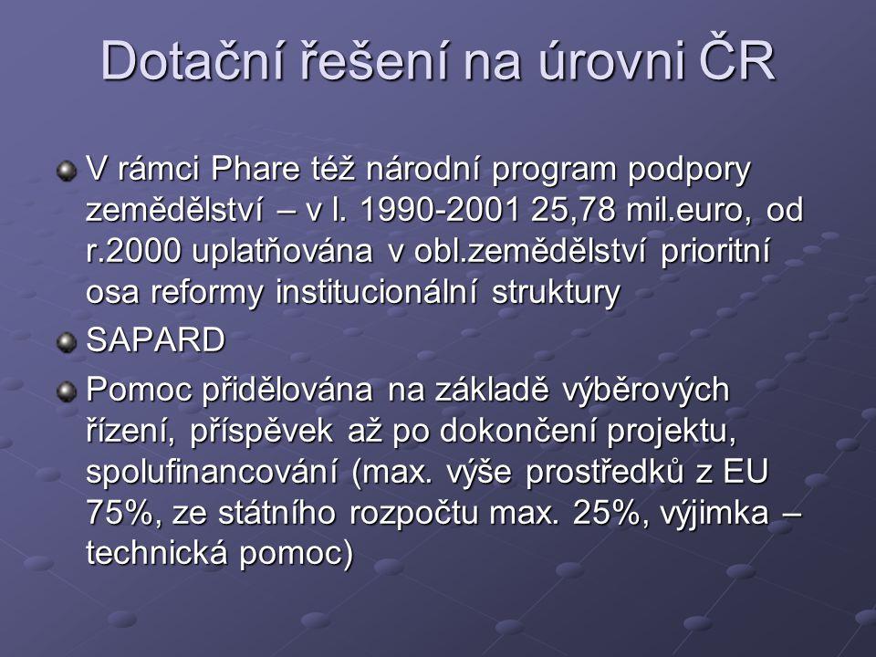 Dotační řešení na úrovni ČR V rámci Phare též národní program podpory zemědělství – v l.