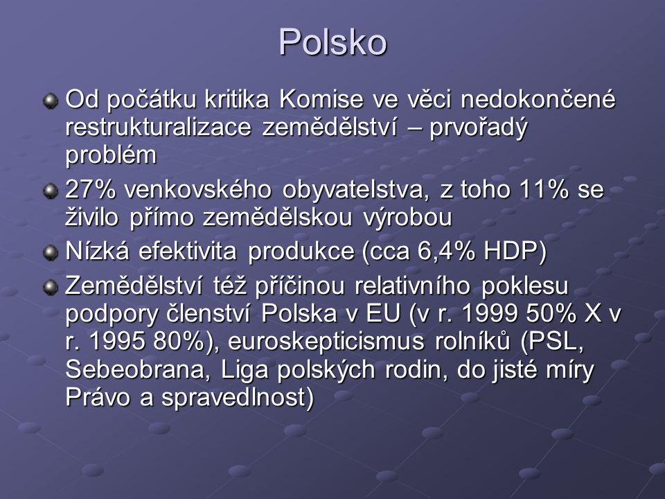 Polsko Od počátku kritika Komise ve věci nedokončené restrukturalizace zemědělství – prvořadý problém 27% venkovského obyvatelstva, z toho 11% se živilo přímo zemědělskou výrobou Nízká efektivita produkce (cca 6,4% HDP) Zemědělství též příčinou relativního poklesu podpory členství Polska v EU (v r.