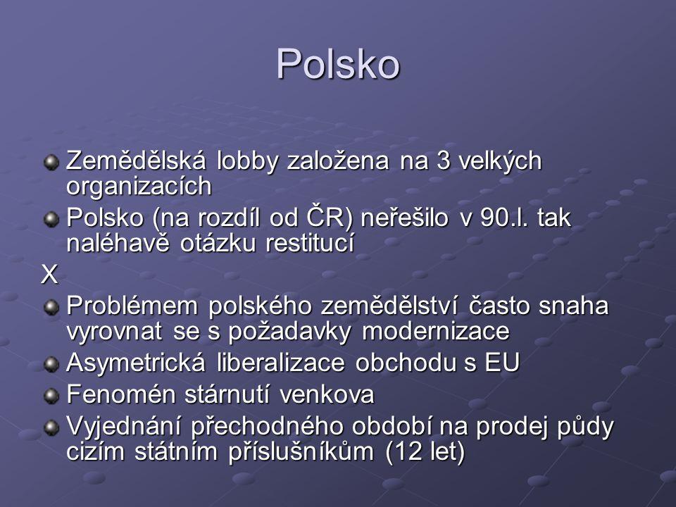 Polsko Zemědělská lobby založena na 3 velkých organizacích Polsko (na rozdíl od ČR) neřešilo v 90.l.