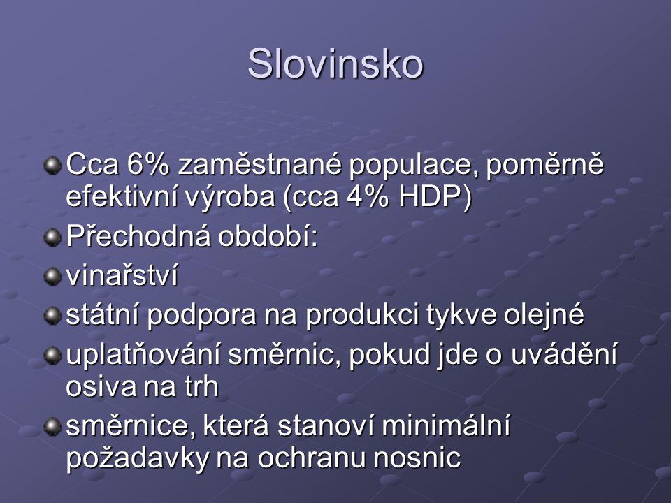 Slovinsko Cca 6% zaměstnané populace, poměrně efektivní výroba (cca 4% HDP) Přechodná období: vinařství státní podpora na produkci tykve olejné uplatňování směrnic, pokud jde o uvádění osiva na trh směrnice, která stanoví minimální požadavky na ochranu nosnic