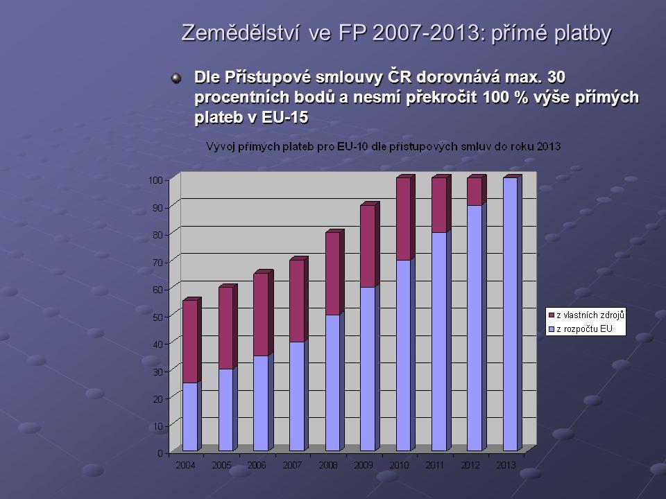 Zemědělství ve FP 2007-2013: přímé platby Dle Přístupové smlouvy ČR dorovnává max.