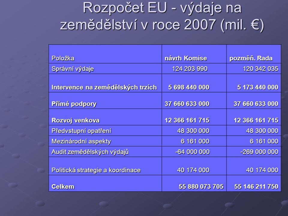 Rozpočet EU - výdaje na zemědělství v roce 2007 (mil.