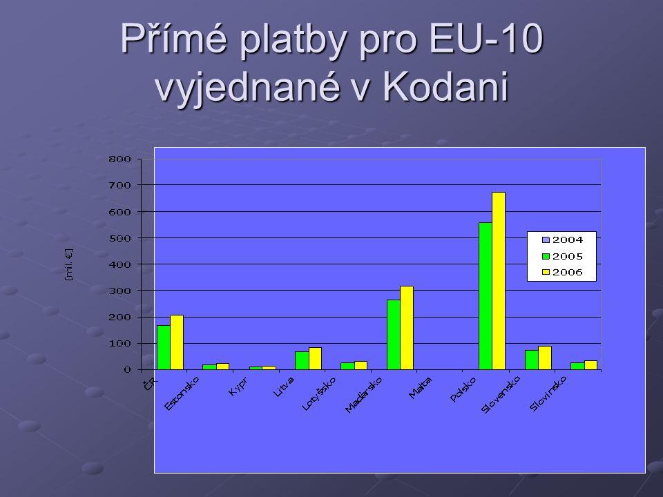 Přímé platby pro EU-10 vyjednané v Kodani