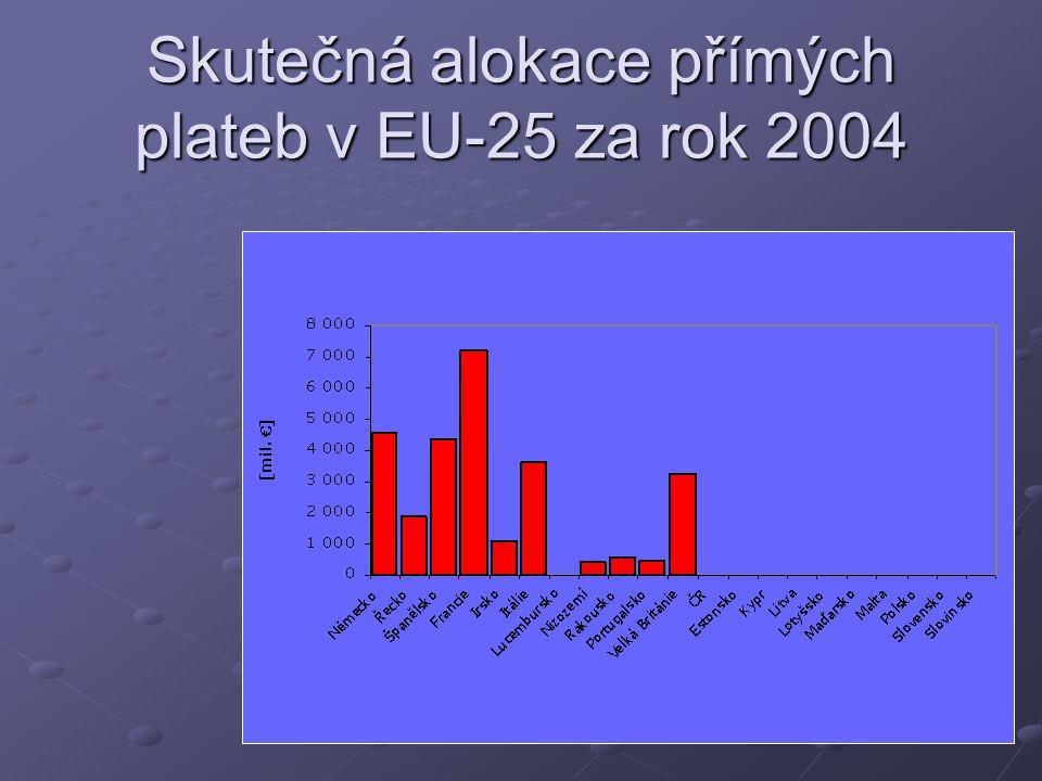 Skutečná alokace přímých plateb v EU-25 za rok 2004