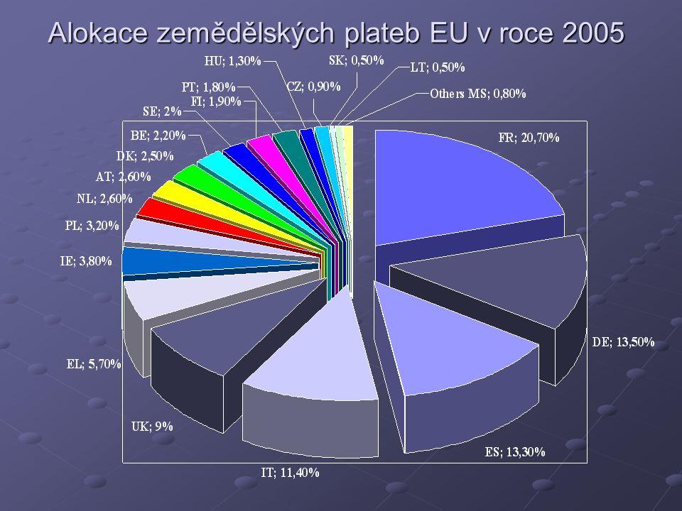 Alokace zemědělských plateb EU v roce 2005