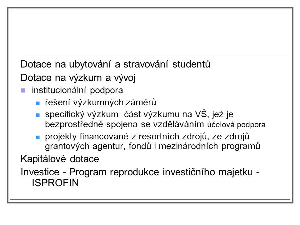 Dotace na ubytování a stravování studentů Dotace na výzkum a vývoj institucionální podpora řešení výzkumných záměrů specifický výzkum- část výzkumu na