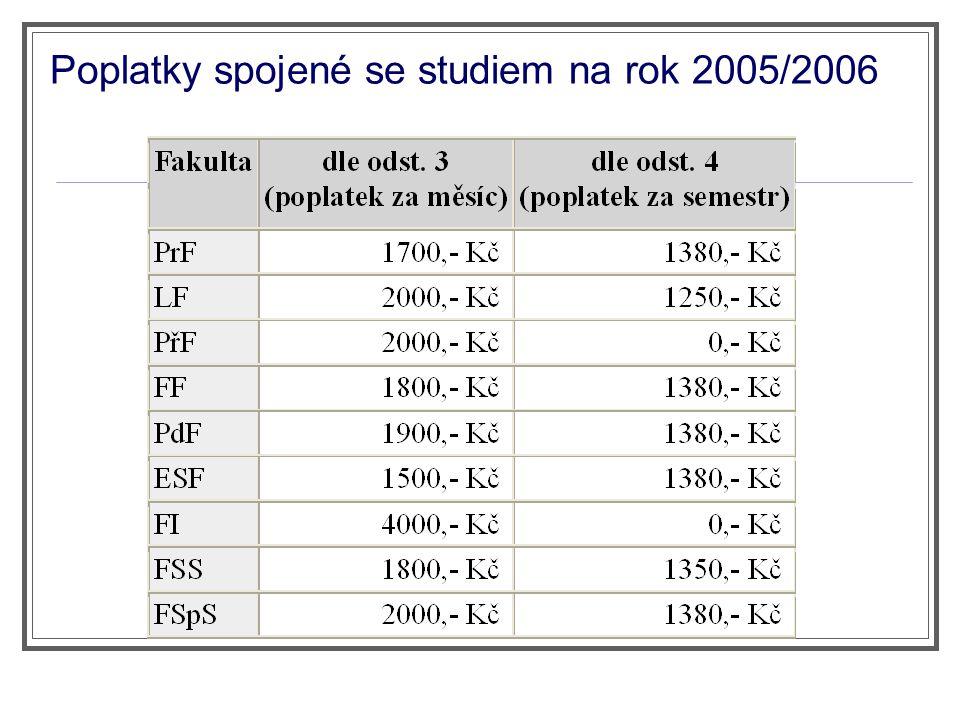 Poplatky spojené se studiem na rok 2005/2006