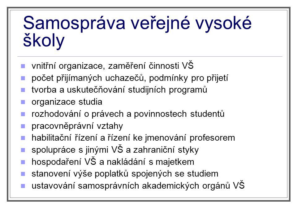 Orgány veřejné vysoké školy (VVŠ) Samosprávné orgány akademický senát rektor vědecká rada, příp.