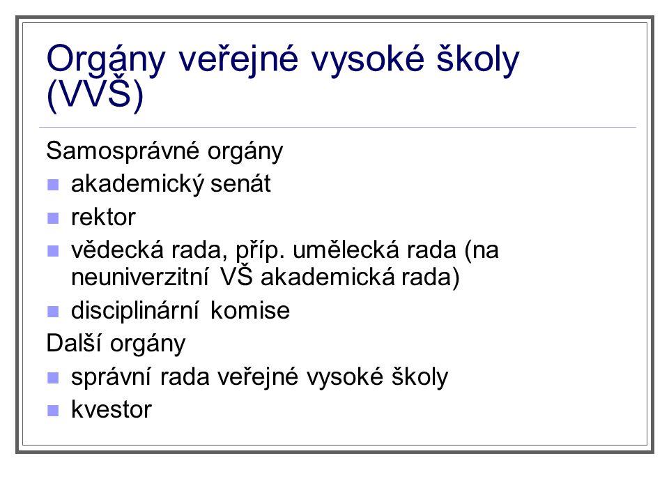 Orgány fakulty Samosprávné orgány: akademický senát fakulty, děkan, vědecká rada fakulty, disciplinární komise fakulty.