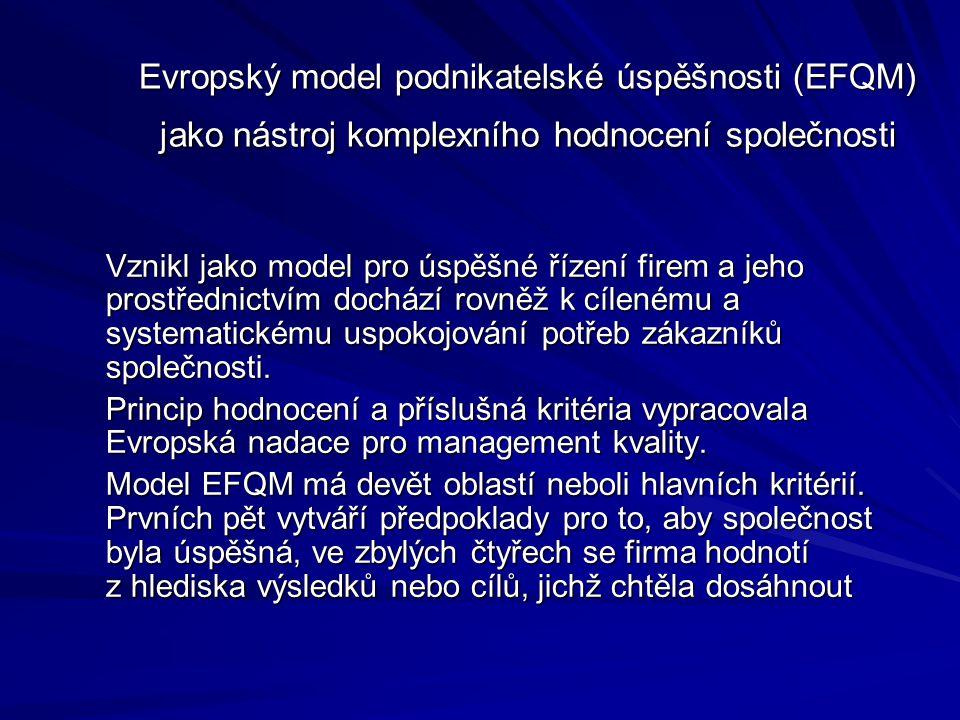 Evropský model podnikatelské úspěšnosti (EFQM) jako nástroj komplexního hodnocení společnosti Vznikl jako model pro úspěšné řízení firem a jeho prostřednictvím dochází rovněž k cílenému a systematickému uspokojování potřeb zákazníků společnosti.