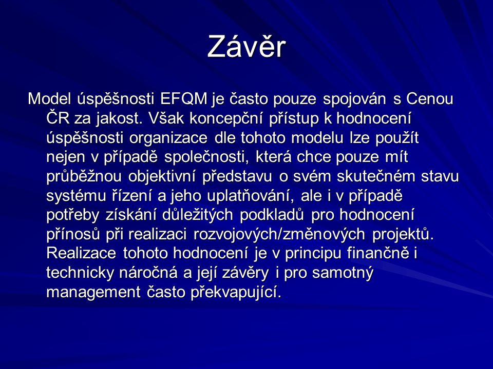 Závěr Model úspěšnosti EFQM je často pouze spojován s Cenou ČR za jakost.