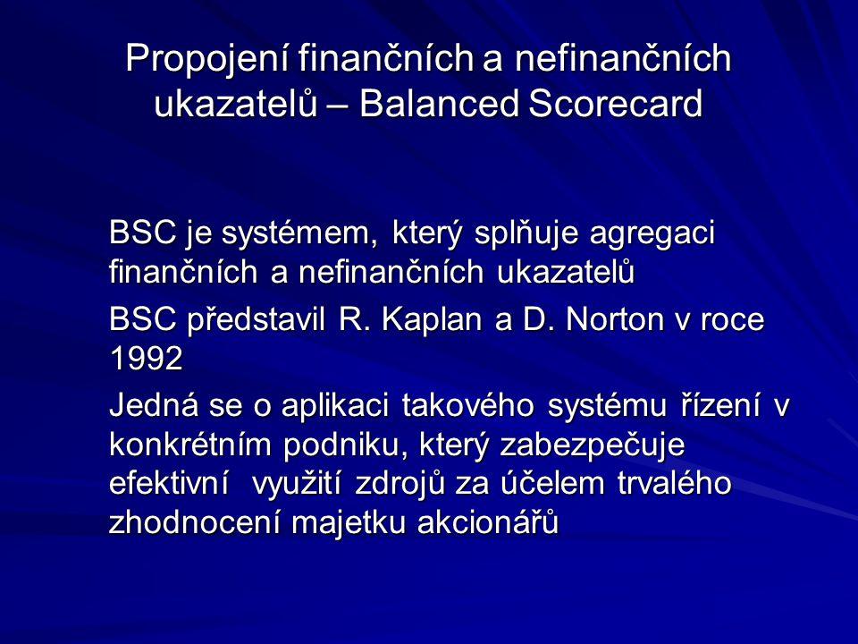 Propojení finančních a nefinančních ukazatelů – Balanced Scorecard BSC je systémem, který splňuje agregaci finančních a nefinančních ukazatelů BSC představil R.