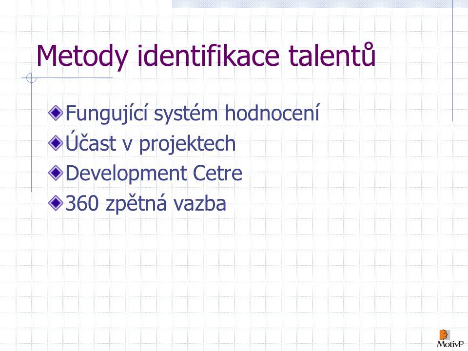 Metody identifikace talentů Fungující systém hodnocení Účast v projektech Development Cetre 360 zpětná vazba