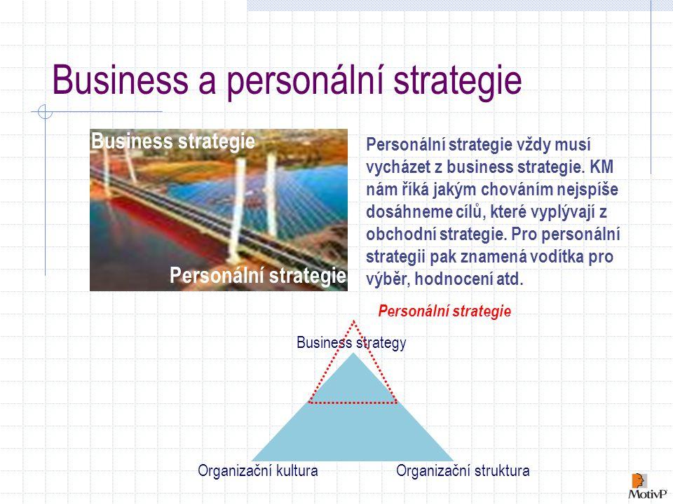 Business a personální strategie Business strategie Personální strategie Personální strategie vždy musí vycházet z business strategie.