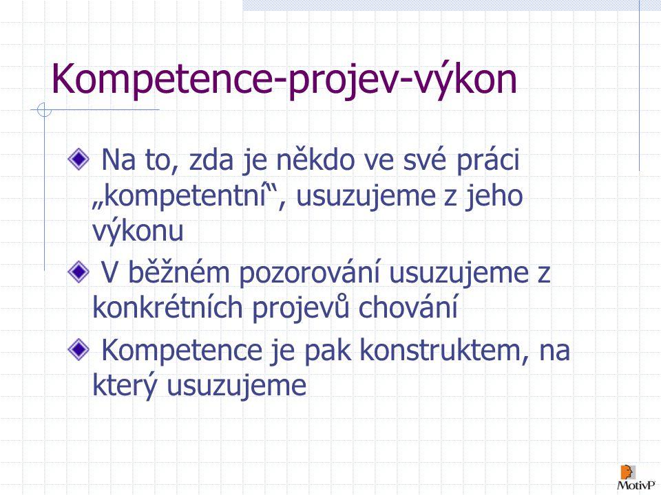 """Kompetence-projev-výkon Na to, zda je někdo ve své práci """"kompetentní , usuzujeme z jeho výkonu V běžném pozorování usuzujeme z konkrétních projevů chování Kompetence je pak konstruktem, na který usuzujeme"""