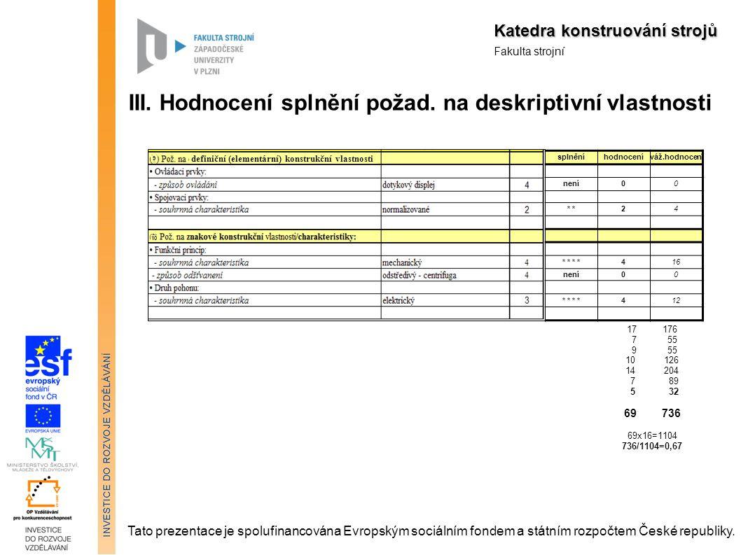 Tato prezentace je spolufinancována Evropským sociálním fondem a státním rozpočtem České republiky. Katedra konstruování strojů Fakulta strojní III. H