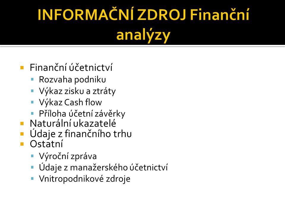  Finanční účetnictví  Rozvaha podniku  Výkaz zisku a ztráty  Výkaz Cash flow  Příloha účetní závěrky  Naturální ukazatelé  Údaje z finančního t