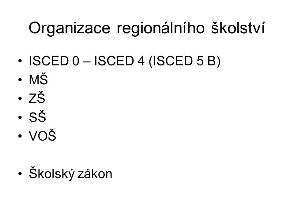 Reforma financování regionálního školství http://www.ucitelskenoviny.cz/www/userfiles/ file/nastenka/koncepcni_zamer_reformy_fin ancovani.pdf?PHPSESSID=32c5d81554ac0 b8fd68ba36320eac4cf Úkol: prostudovat, zamyslet se nad možnými silnými a slabými stránkami reformy.
