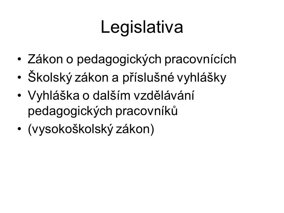Legislativa Zákon o pedagogických pracovnících Školský zákon a příslušné vyhlášky Vyhláška o dalším vzdělávání pedagogických pracovníků (vysokoškolský