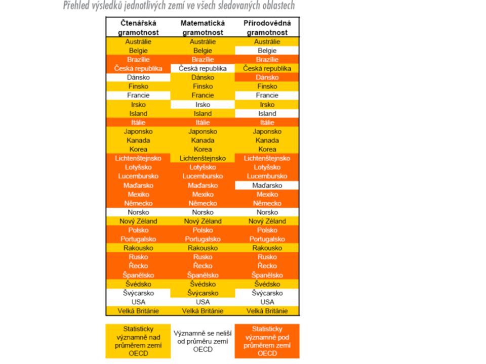 Neinvestiční výdaje na Rgš na rok 2012 Principy normativního rozpisu rozpočtu a normativní rozpis rozpočtu přímých výdajů RgŠ územních samosprávných celků na rok 2012 v úrovni MŠMT – KÚ, MŠMT