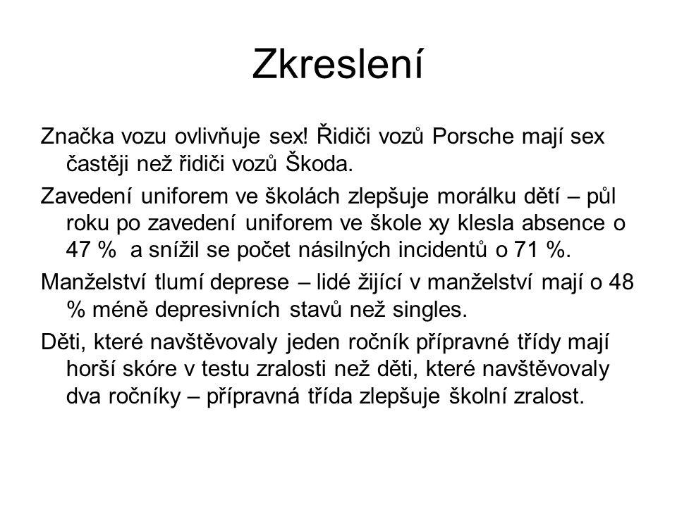 Zkreslení Značka vozu ovlivňuje sex.Řidiči vozů Porsche mají sex častěji než řidiči vozů Škoda.