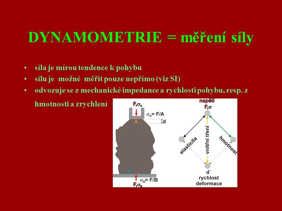 DYNAMOMETRIE = měření síly síla je mírou tendence k pohybu sílu je možné měřit pouze nepřímo (viz SI) odvozuje se z mechanické impedance a rychlosti p