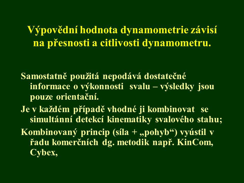 Výpovědní hodnota dynamometrie závisí na přesnosti a citlivosti dynamometru. Samostatně použitá nepodává dostatečné informace o výkonnosti svalu – výs