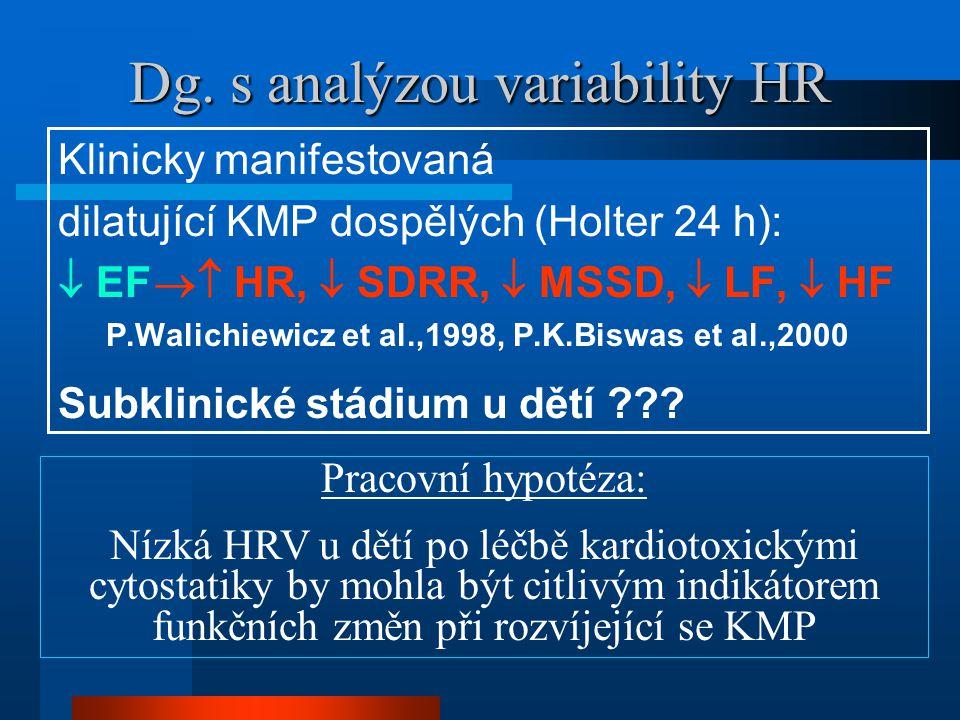 Dg. s analýzou variability HR Klinicky manifestovaná dilatující KMP dospělých (Holter 24 h):  EF  HR,  SDRR,  MSSD,  LF,  HF P.Walichiewicz et