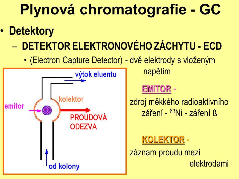 Plynová chromatografie - GC Detektory – DETEKTOR ELEKTRONOVÉHO ZÁCHYTU - ECD (Electron Capture Detector) - dvě elektrody s vloženým napětím EMITOR EMITOR - zdroj měkkého radioaktivního záření - 63 Ni - záření ß KOLEKTOR KOLEKTOR - záznam proudu mezi elektrodami