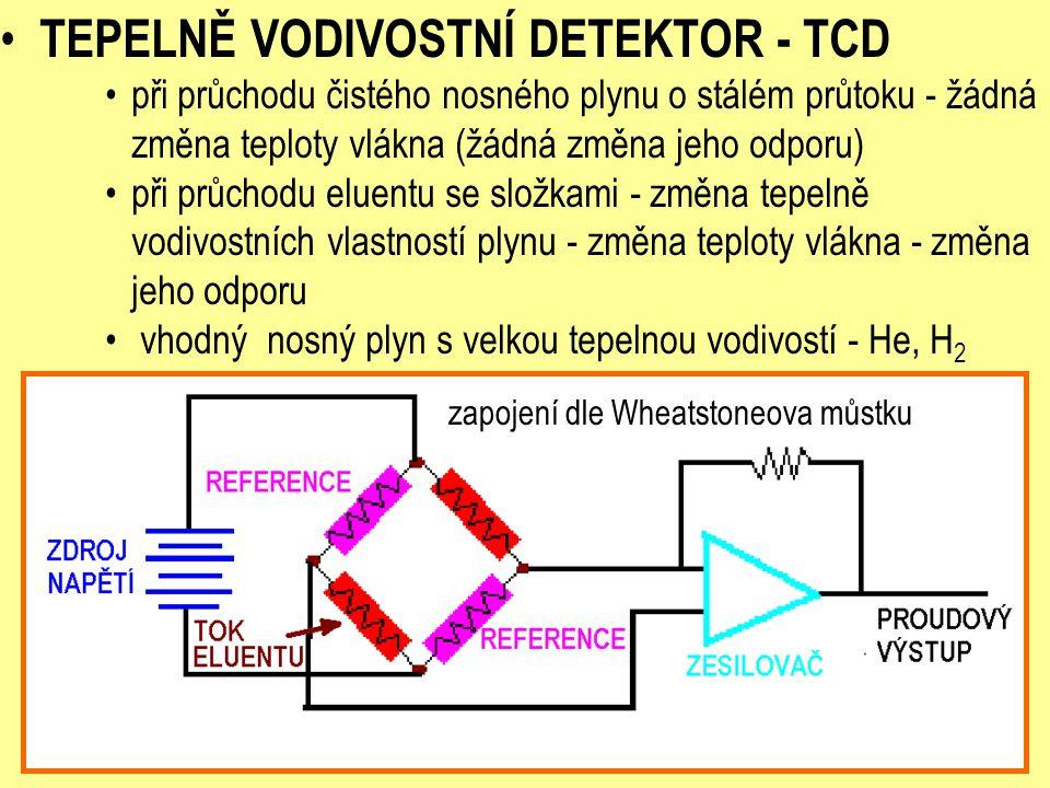 TEPELNĚ VODIVOSTNÍ DETEKTOR - TCD při průchodu čistého nosného plynu o stálém průtoku - žádná změna teploty vlákna (žádná změna jeho odporu) při průchodu eluentu se složkami - změna tepelně vodivostních vlastností plynu - změna teploty vlákna - změna jeho odporu vhodný nosný plyn s velkou tepelnou vodivostí - He, H 2 zapojení dle Wheatstoneova můstku