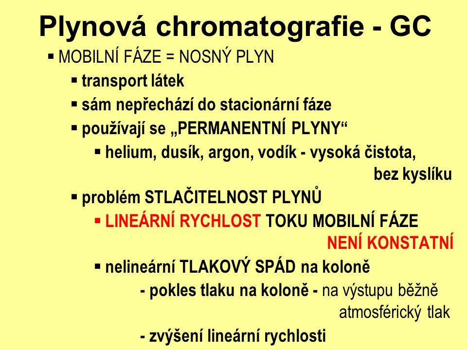 """Plynová chromatografie - GC  MOBILNÍ FÁZE = NOSNÝ PLYN  transport látek  sám nepřechází do stacionární fáze  používají se """"PERMANENTNÍ PLYNY  helium, dusík, argon, vodík - vysoká čistota, bez kyslíku  problém STLAČITELNOST PLYNŮ  LINEÁRNÍ RYCHLOST TOKU MOBILNÍ FÁZE NENÍ KONSTATNÍ  nelineární TLAKOVÝ SPÁD na koloně - pokles tlaku na koloně - na výstupu běžně atmosférický tlak - zvýšení lineární rychlosti"""
