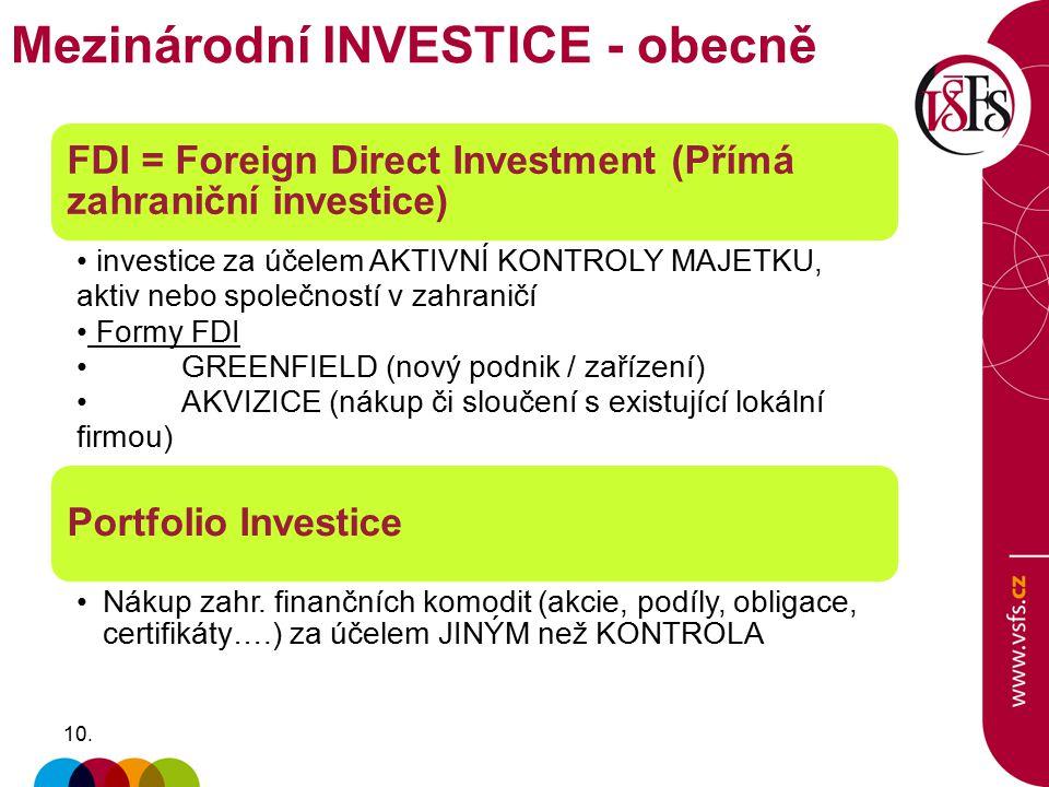 10. FDI = Foreign Direct Investment (Přímá zahraniční investice) investice za účelem AKTIVNÍ KONTROLY MAJETKU, aktiv nebo společností v zahraničí Form