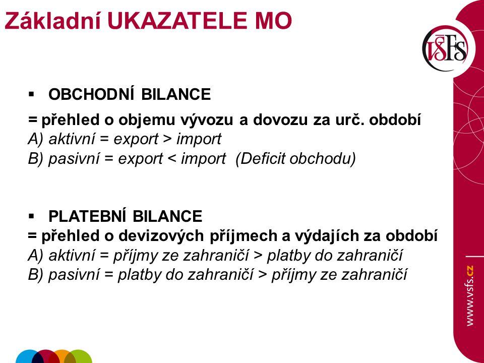  OBCHODNÍ BILANCE = přehled o objemu vývozu a dovozu za urč. období A) aktivní = export > import B) pasivní = export < import (Deficit obchodu)  PLA