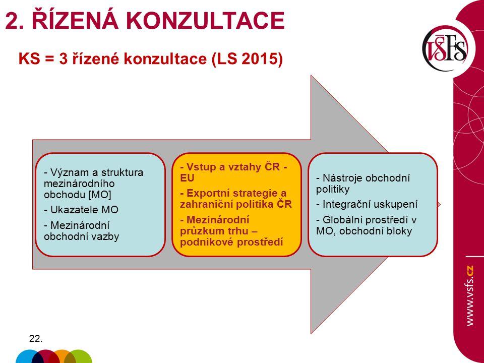 22. - Význam a struktura mezinárodního obchodu [MO] - Ukazatele MO - Mezinárodní obchodní vazby - Vstup a vztahy ČR - EU - Exportní strategie a zahran
