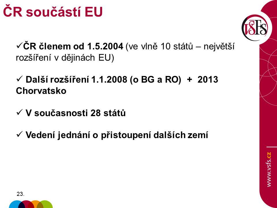 23. ČR členem od 1.5.2004 (ve vlně 10 států – největší rozšíření v dějinách EU) Další rozšíření 1.1.2008 (o BG a RO) + 2013 Chorvatsko V současnosti 2