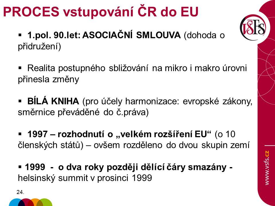 24.  1.pol. 90.let: ASOCIAČNÍ SMLOUVA (dohoda o přidružení)  Realita postupného sbližování na mikro i makro úrovni přinesla změny  BÍLÁ KNIHA (pro