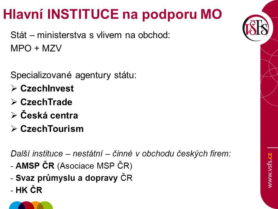 Stát – ministerstva s vlivem na obchod: MPO + MZV Specializované agentury státu:  CzechInvest  CzechTrade  Česká centra  CzechTourism Další instit