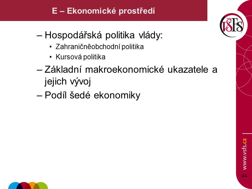 44. E – Ekonomické prostředí –Hospodářská politika vlády: Zahraničněobchodní politika Kursová politika –Základní makroekonomické ukazatele a jejich vý