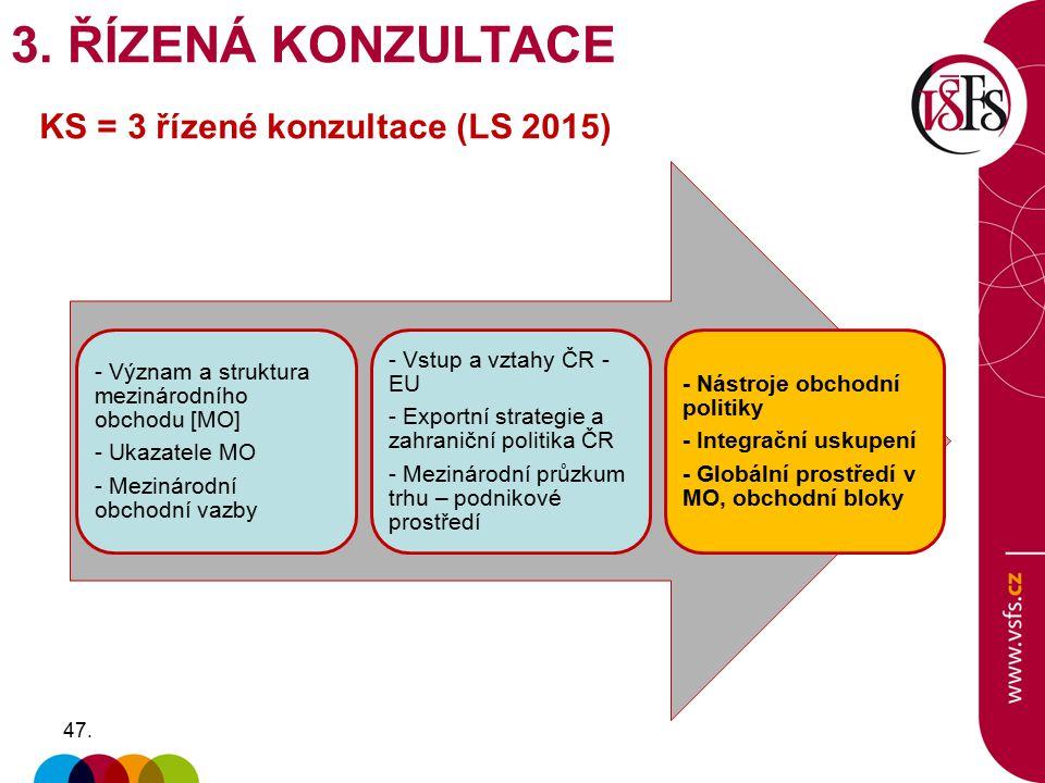 47. - Význam a struktura mezinárodního obchodu [MO] - Ukazatele MO - Mezinárodní obchodní vazby - Vstup a vztahy ČR - EU - Exportní strategie a zahran