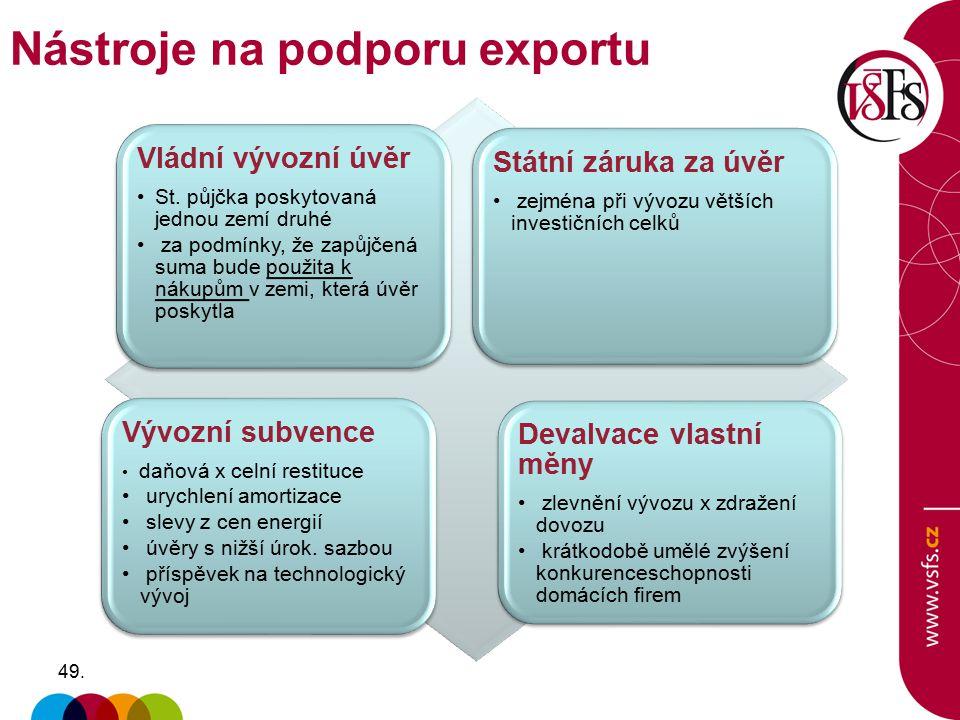 49. Vládní vývozní úvěr St. půjčka poskytovaná jednou zemí druhé za podmínky, že zapůjčená suma bude použita k nákupům v zemi, která úvěr poskytla Stá