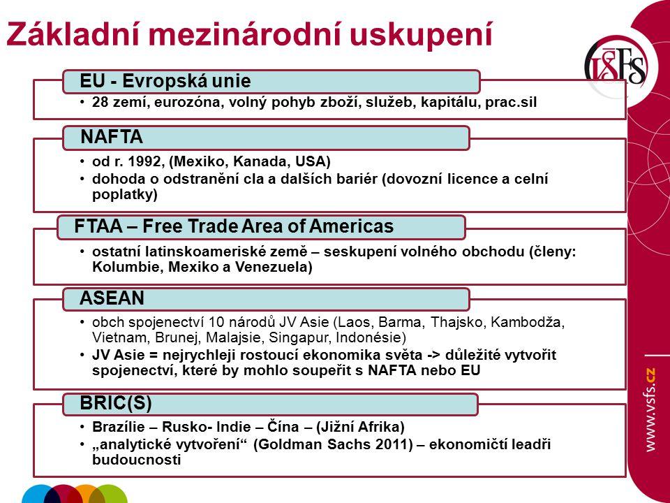 28 zemí, eurozóna, volný pohyb zboží, služeb, kapitálu, prac.sil EU - Evropská unie od r. 1992, (Mexiko, Kanada, USA) dohoda o odstranění cla a dalšíc