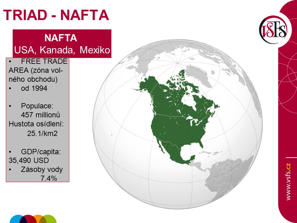 NAFTA USA, Kanada, Mexiko FREE TRADE AREA (zóna vol- ného obchodu) od 1994 Populace: 457 millionů Hustota osídlení: 25.1/km2 GDP/capita: 35,490 USD Zá