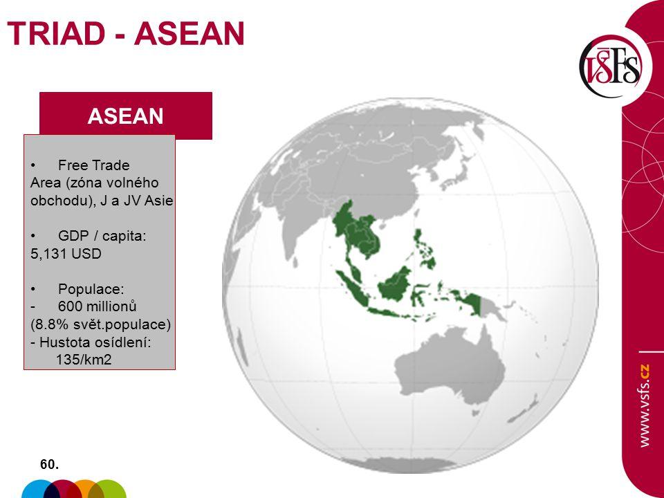 ASEAN Free Trade Area (zóna volného obchodu), J a JV Asie GDP / capita: 5,131 USD Populace: -600 millionů (8.8% svět.populace) - Hustota osídlení: 135