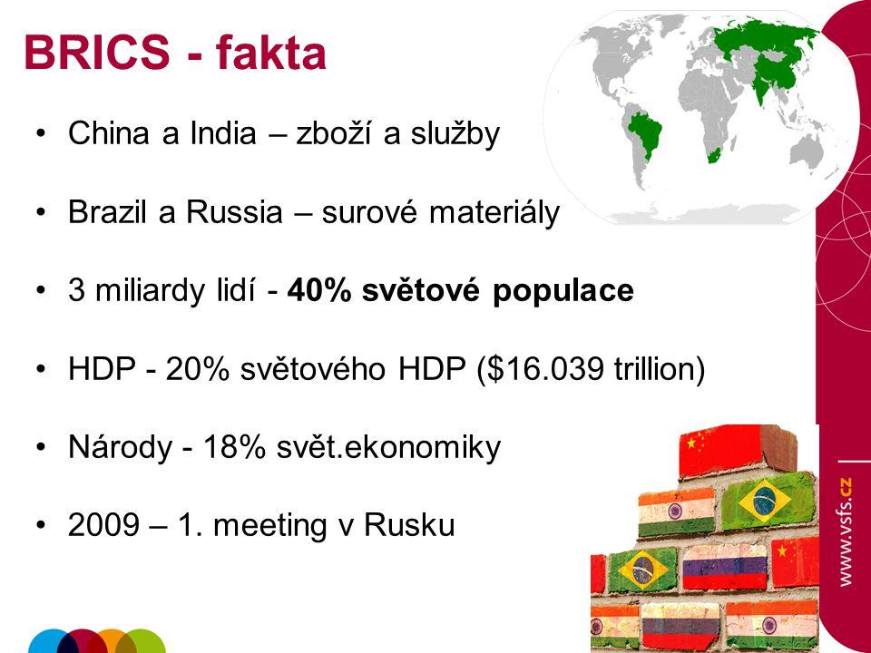 BRICS - fakta China a India – zboží a služby Brazil a Russia – surové materiály 3 miliardy lidí - 40% světové populace HDP - 20% světového HDP ($16.03
