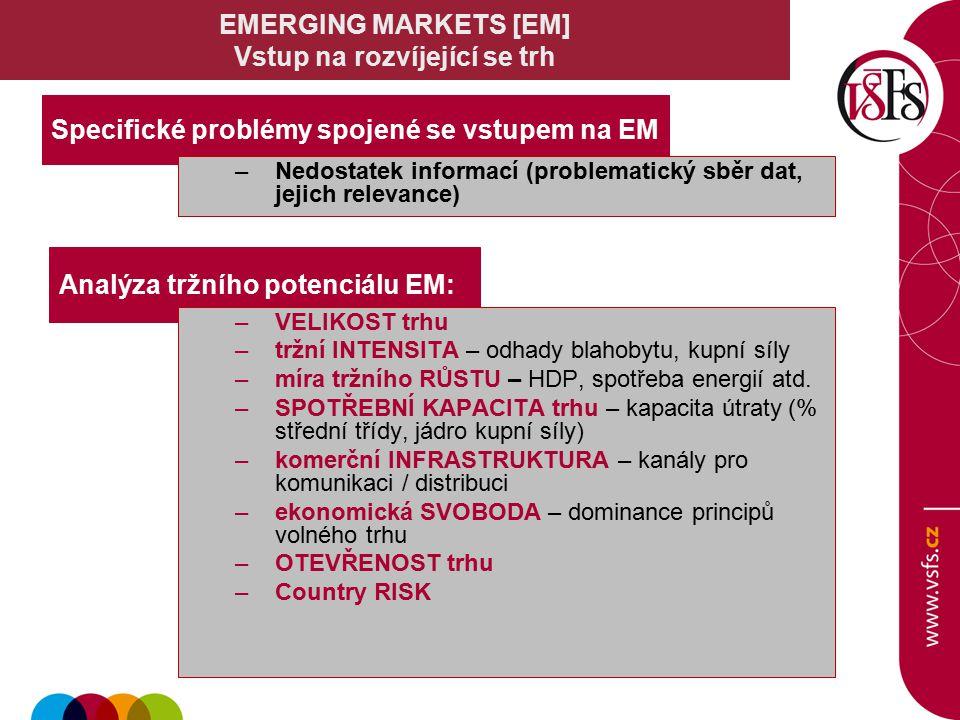 Specifické problémy spojené se vstupem na EM –Nedostatek informací (problematický sběr dat, jejich relevance) EMERGING MARKETS [EM] Vstup na rozvíjejí